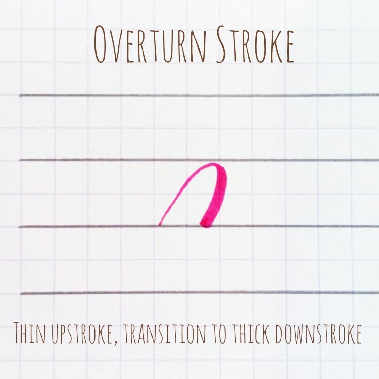 basic strokes: overturn stroke