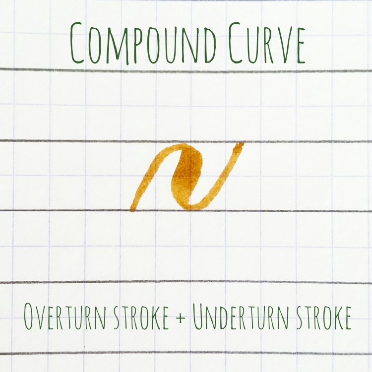 basic strokes: compound curve