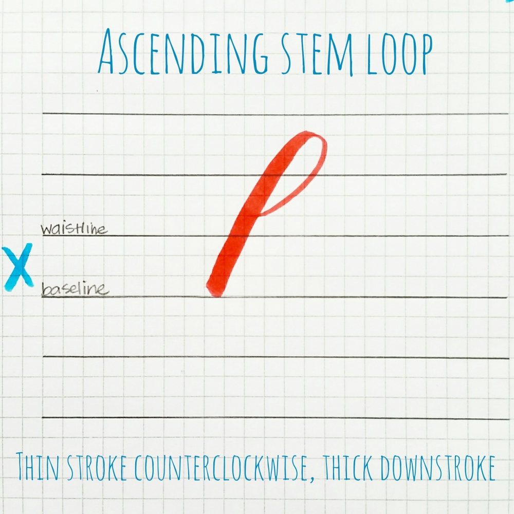 basic strokes: ascending stem loop